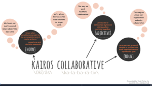 Kairos Collaborative etymology graphic